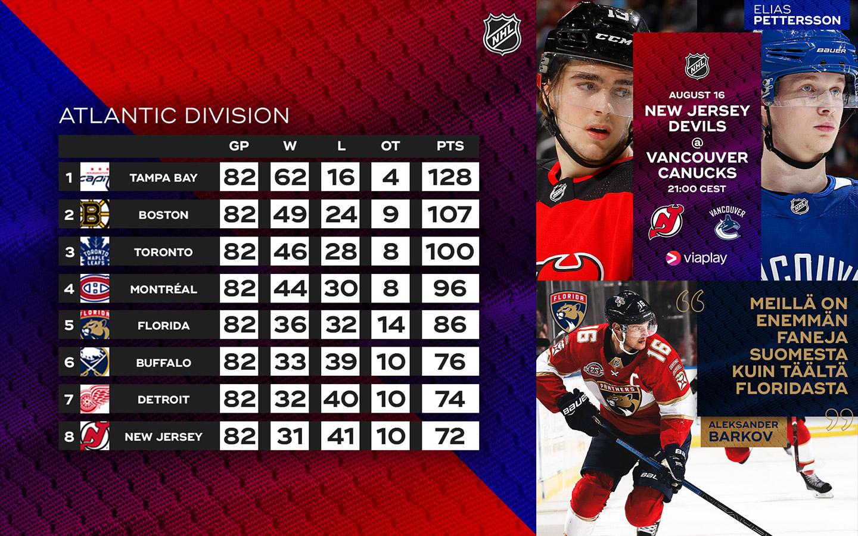 NHL-Graphics-CatrinEllisDesign2